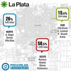 Plan Procrear. Ciudad de La Plata