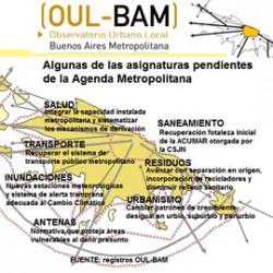 Contradicciones entre la política y la gestión / Esquiva entrelíneas metropolitanas de las PASO de la Ciudad.