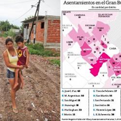En 15 años se triplicó el número de villas en el conurbano