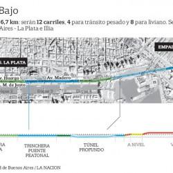 Tránsito de la Ciudad: superar una idea fósil - por Andrés Borthagaray