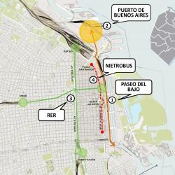 El impacto sobre el Área Central de las obras de infraestructura