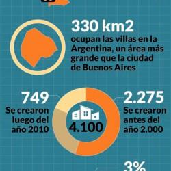 Mapa de las villas en Argentina: juntas, son más grandes que la ciudad de Buenos Aires