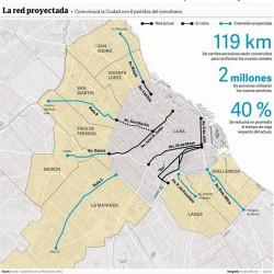 La creación de la CoCAMBA y la formación de institucionalidad en la Buenos Aires Metropolitana.