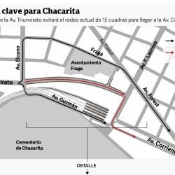 Cambio clave en Chacarita: la semana próxima abren la extensión de Triunvirato