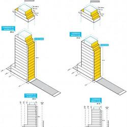 En detalle: hasta qué altura se podrá construir en cada cuadra de la Ciudad