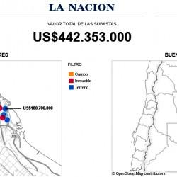 El Gobierno remató terrenos del Estado por US$442 millones en dos años