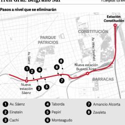 La barrera más complicada de la Ciudad: peligro, demoras y gente al borde de las vías