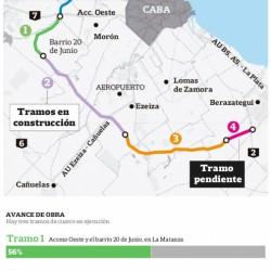 Camino del Buen Ayre: cómo avanza la megaobra que conectará a 12 municipios bonaerenses