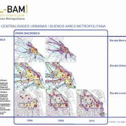 """Del """"foquismo"""" urbano a la ciudad como """"sistema"""" / El rol de los centros de las grandes ciudades"""