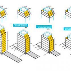 Comentarios al nuevo proyecto de Código Urbanístico de Buenos Aires. Café de las Ciudades