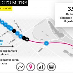 El Viaducto Mitre beneficiará a 120 mil pasajeros que usan el tren todos los días