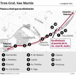 Cómo avanza el plan para elevar las vías de tres ramales de tren y sacar 27 barreras