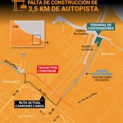 Es la terminal de contenedores más moderna de Sudamérica y está inactiva sólo por 3,5 km de autopista sin construir