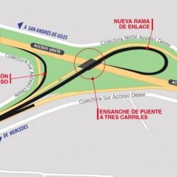 Cambia Acceso Oeste: cómo son las obras que mejorarán Ituzaingó, Moreno y Luján
