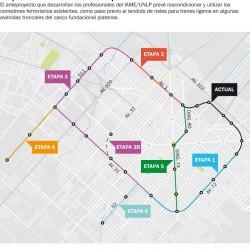 Sueñan con resucitar en La Plata el histórico esquema de tranvías con modernos trenes