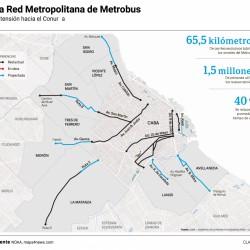 Tras los reclamos, construyen el tramo faltante del Metrobus de la grieta