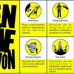 La gentrificación, la nueva ¿enemiga? de las ciudades
