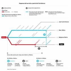 Para terminar el viaducto, el tren Mitre ramal Tigre no llegará a Retiro por tres meses