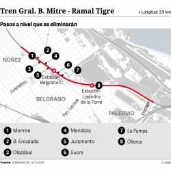 Video: cómo es la obra por la que el tren Mitre no llegará a Retiro durante tres meses