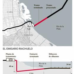 Sistema Riachuelo  Video: así es el túnel que está 40 metros debajo del río y recorrieron Macri, Vidal y Larreta