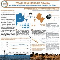 El rol del gobierno provincial en el financiamiento de los municipios (2013-2018)