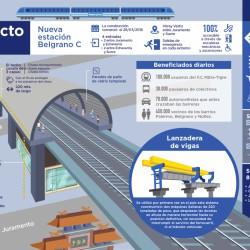 El gobierno porteño inaugura el nuevo Viaducto Mitre y elimina ocho barreras ferroviarias en la Ciudad