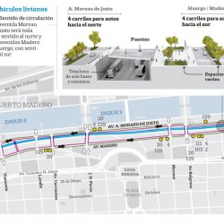 Más cruces a Puerto Madero y nuevas paradas de colectivo en el Paseo del Bajo