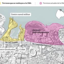 Restituyen a la UBA 24 hectáreas donde funcionan tres clubes - Costanera norte