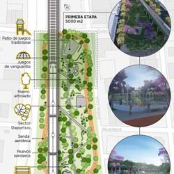 Comenzaron las obras del Parque Ferroviario: cómo será el nuevo espacio verde en Palermo