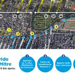 Concesión de uso en el marco del proyecto Bajo Viaductos Ferroviarios de la línea Mitre