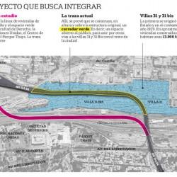 Autopista Illia: analizan reducir a la mitad el High Line de la villa 31