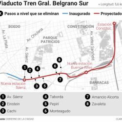 Tren Belgrano Sur: cómo es el viaducto que no se terminó y deberá completar el próximo gobierno