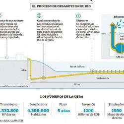 Finalizaron un canal subterráneo que será fundamental para sanear el Riachuelo