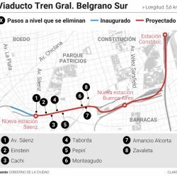Terminarán el viaducto del tren Belgrano Sur con financiación internacional