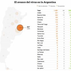 El mapa del coronavirus en la Argentina, provincia por provincia