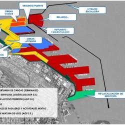Puerto Buenos Aires: Advierten sobre la concentración del transporte marítimo