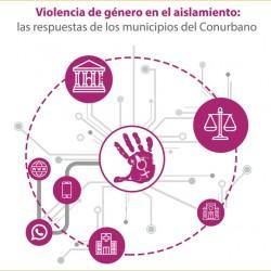 Violencia de género en el aislamiento - Conurbano en debate