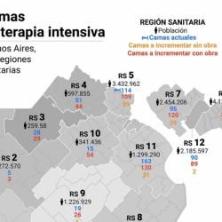 Coronavirus en Argentina: radiografía de los cinco municipios del conurbano que tienen más contagios