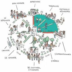 París, ciudad de 15 minutos ¡Llega el Crono-urbanismo!