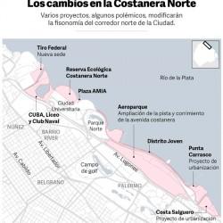 Costanera Norte: cuáles son los proyectos que la transformarán para siempre