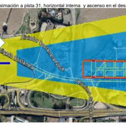 Costa Salguero: informe dejó en evidencia un grave peligro para los aviones