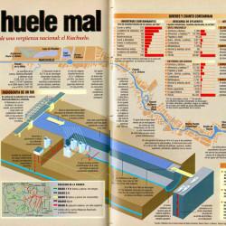 El drama del agua en Argentina. Historia
