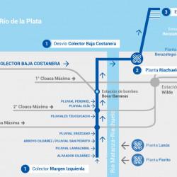Mega obra Sistema Riachuelo - Malena Galmarini la recorrió junto al Director del Banco Mundial y autoridades.