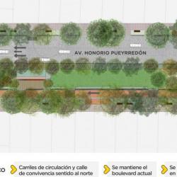 Cómo será el corredor verde de 8 cuadras que el gobierno porteño construirá en Caballito